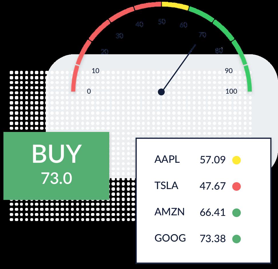 stock grading system