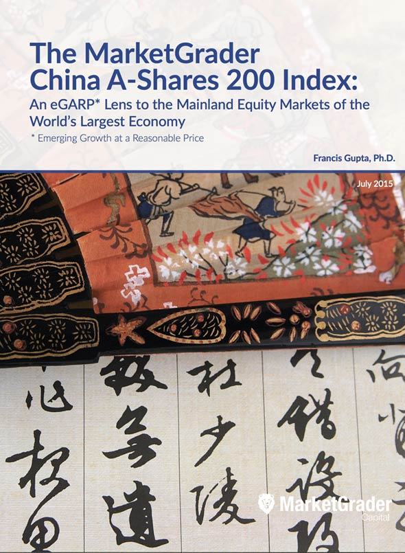 China 200 index