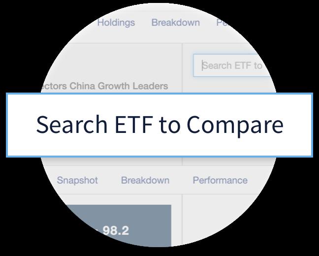 compare ETF